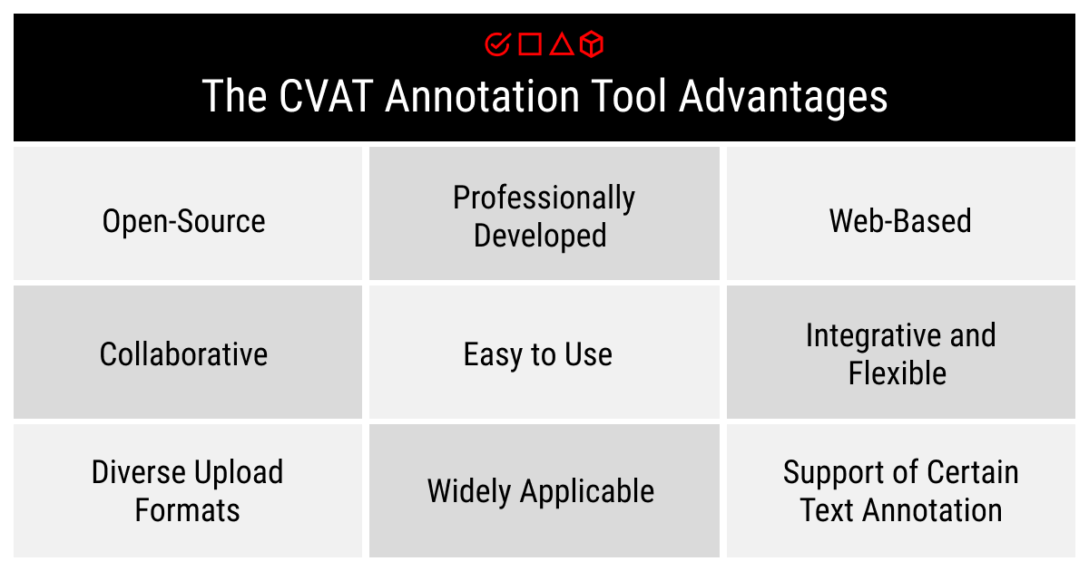 advantages_of_cvat.png