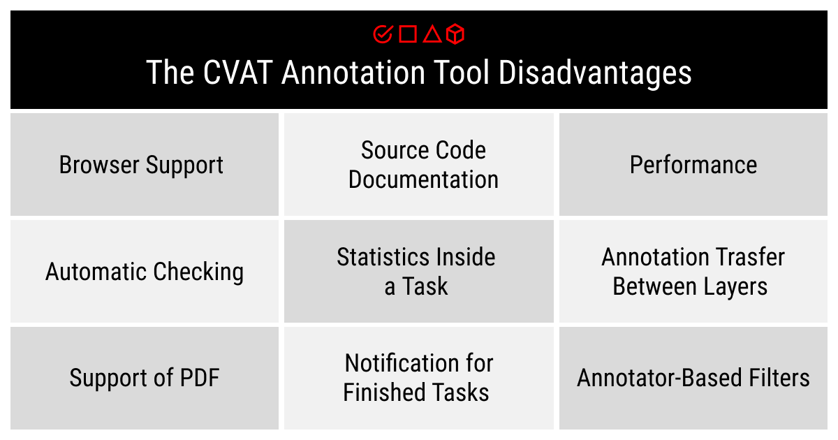 disadvantages_of_cvat.png